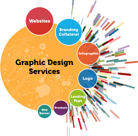 graphics design company in Bangladesh
